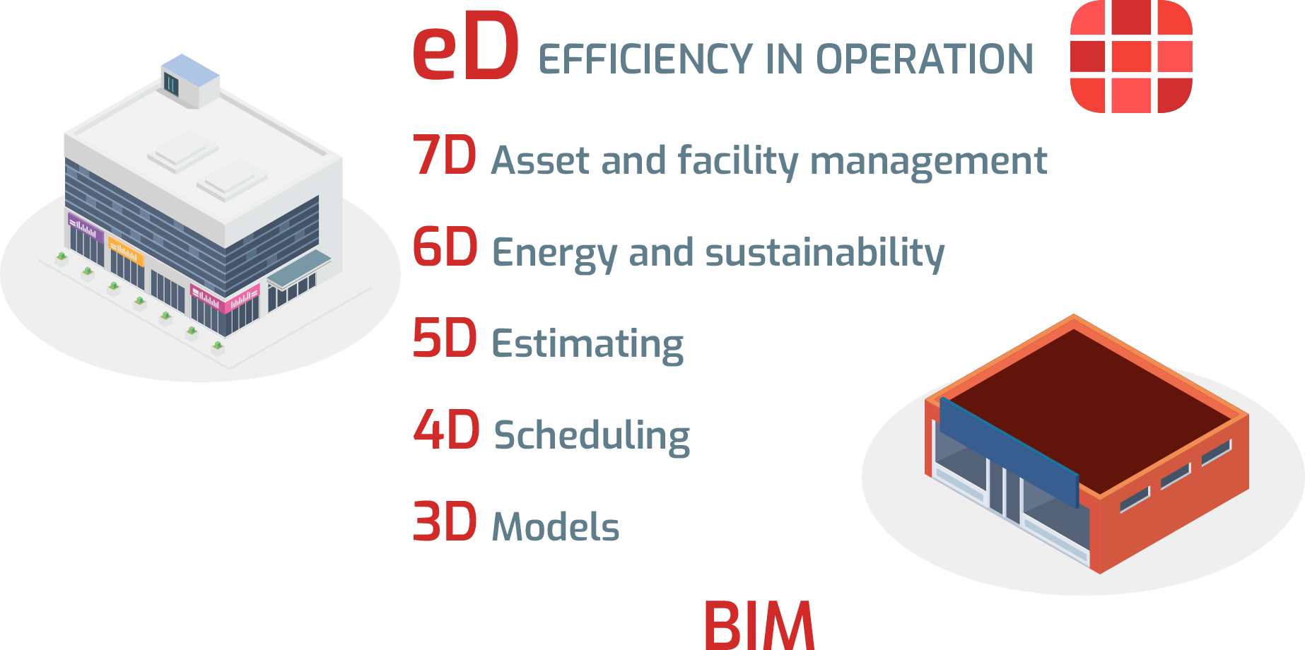 BIM for Operational Efficiency