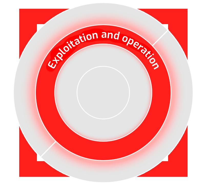 Exploitation and Operation
